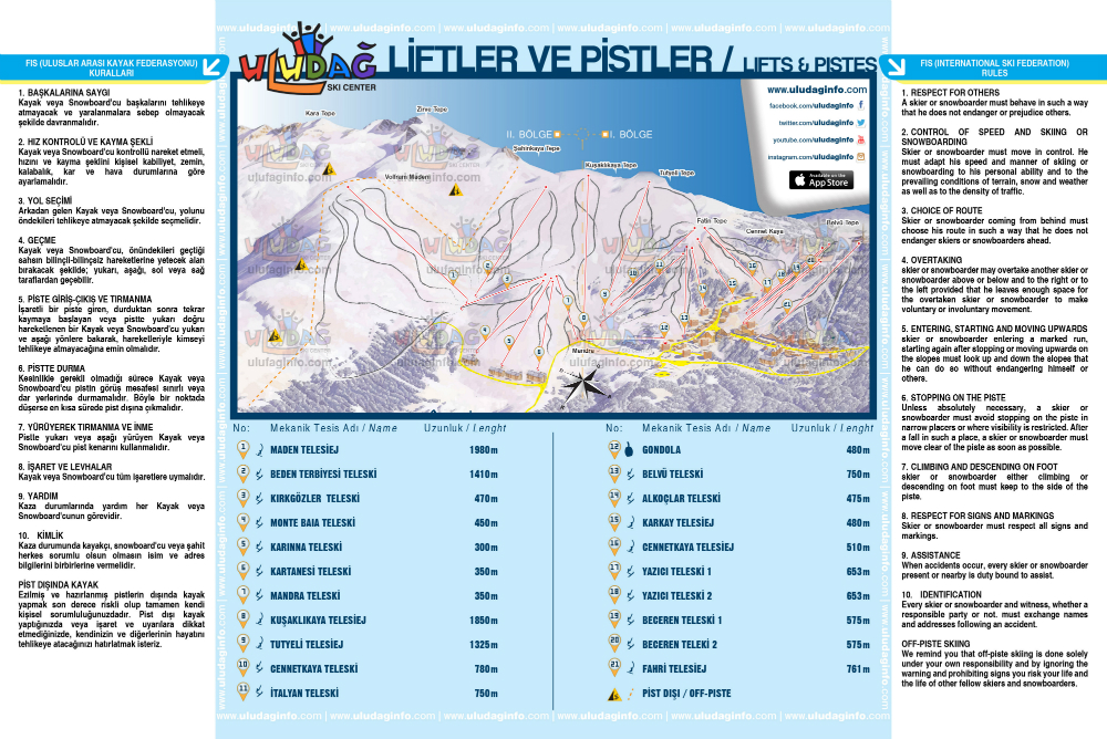 Uludağ Piste / Trail Map
