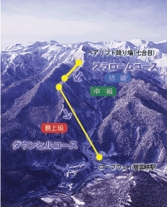 Kurodake Piste / Trail Map