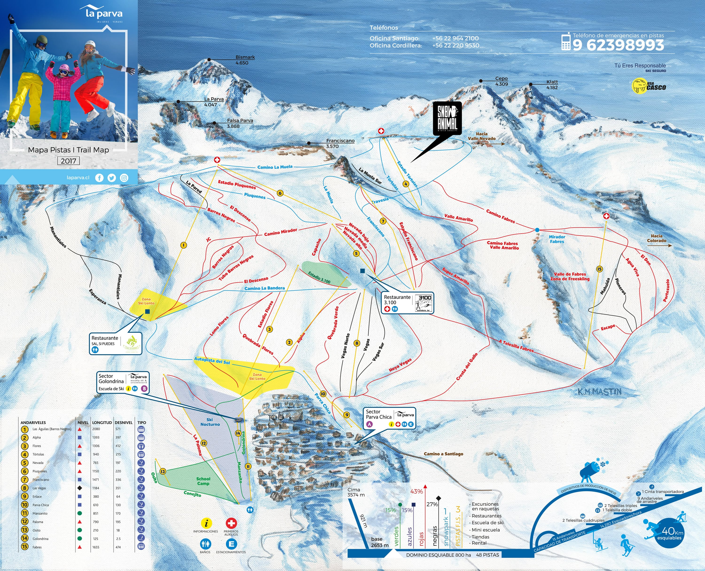 La Parva Piste / Trail Map